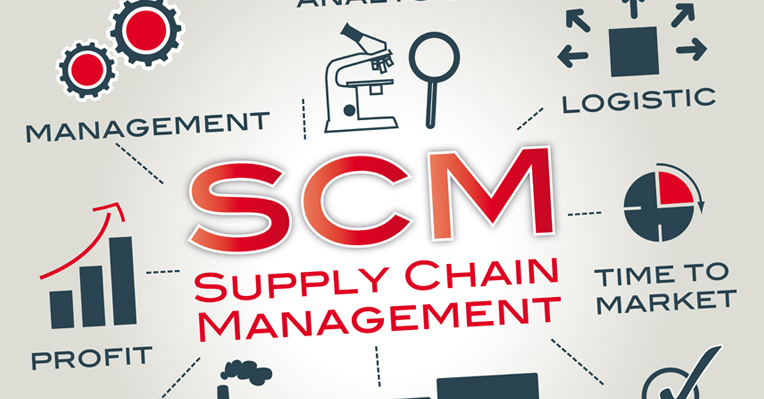 What are the incredible benefits of using Supply management software for boosting your business?