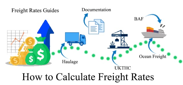 How To Calculate Freight Charges?