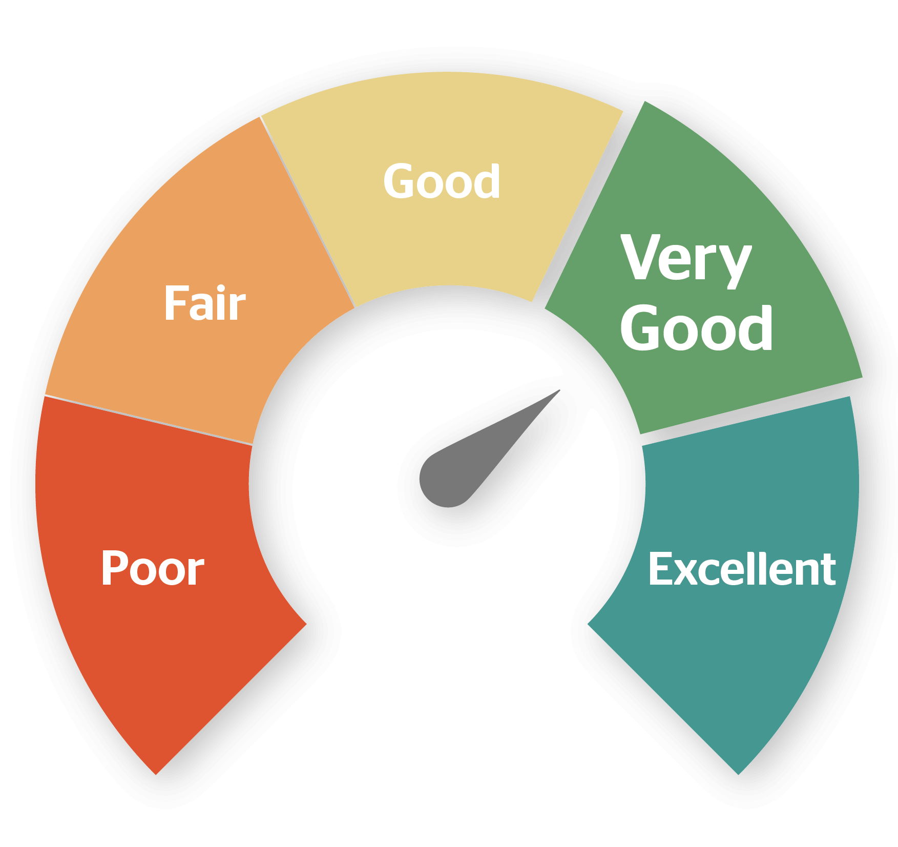 How Companies Can Take Control of Their Reputation Score