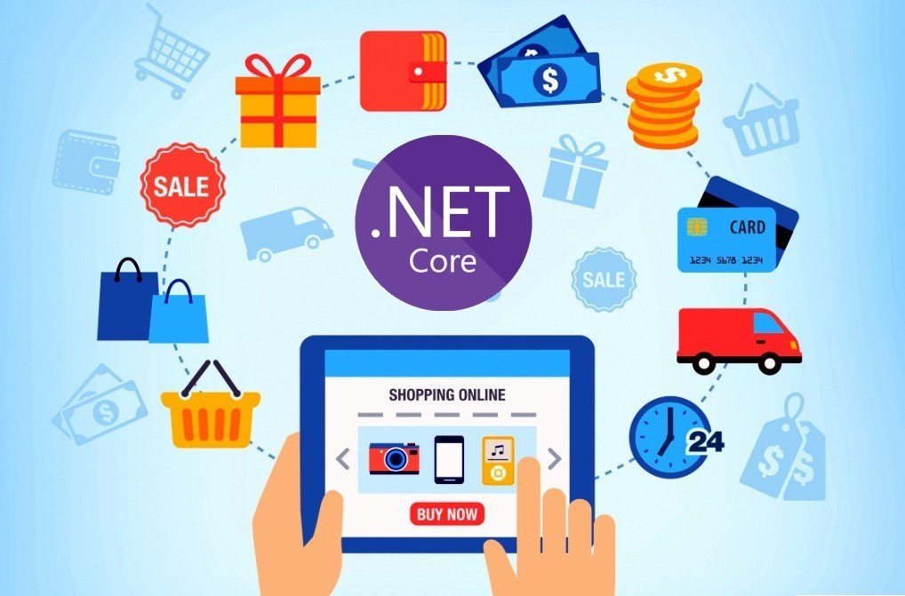 Which one is the best e-commerce platform?