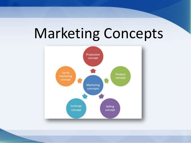 The Concept of Marketing for Sales