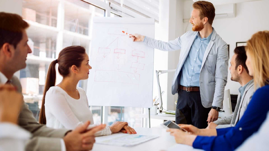 Why good leadership is important in an organization