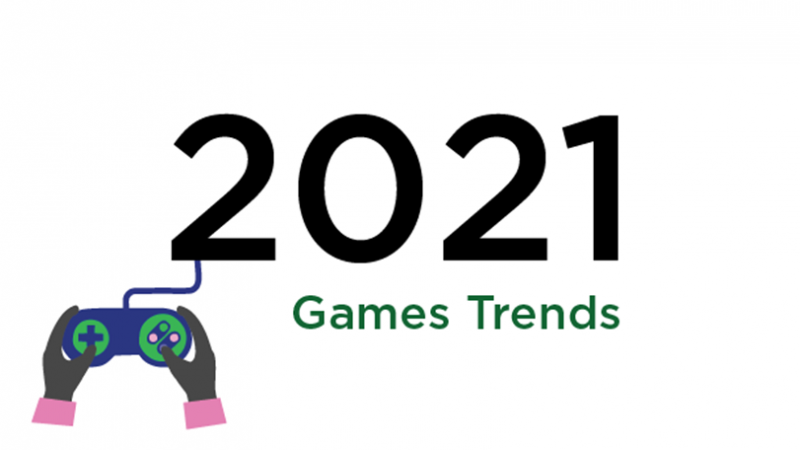 Online Casinos Biggest Trends of 2021